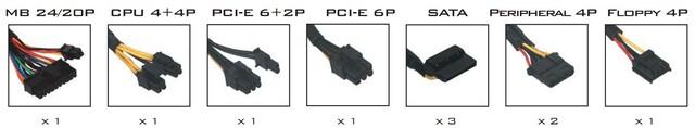 Silverstone ST45SF-G - Kabelsatz