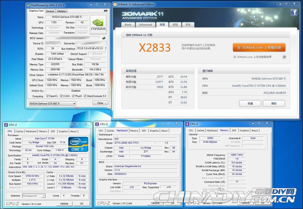 GTX 660 Ti (übertaktet) 3DMark 11 Extreme