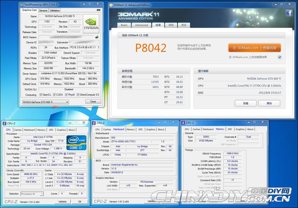 GTX 660 Ti 3DMark 11 Performance
