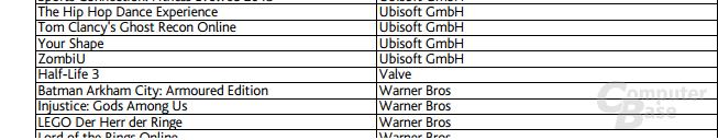 Half-Life 3 in Gamescom-Liste