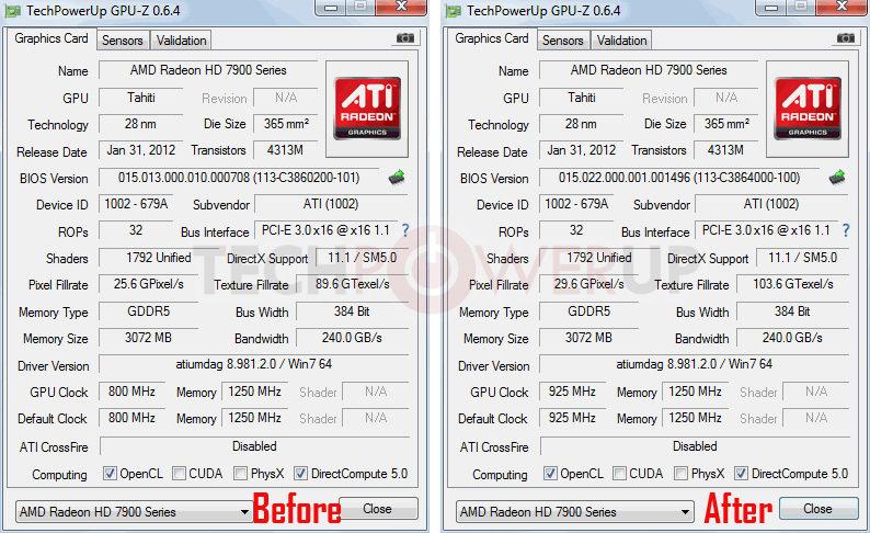 HD 7950 vor und nach dem BIOS-Upgrade
