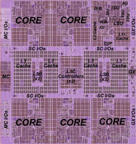 zEC12-Prozessor