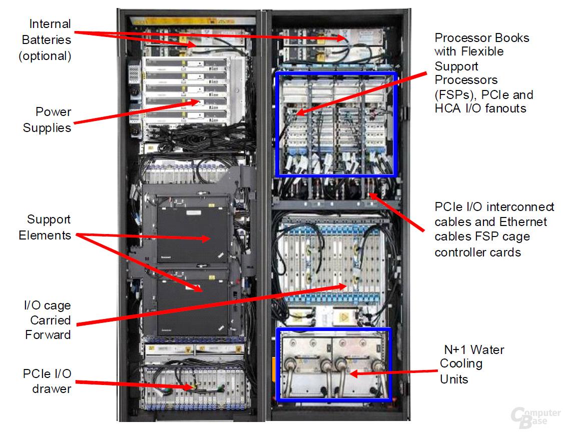 zEC12-Mainframe mit Wasserkühlung