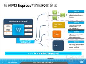 PCI-Express-Optionen der neuen Atom-Prozessoren