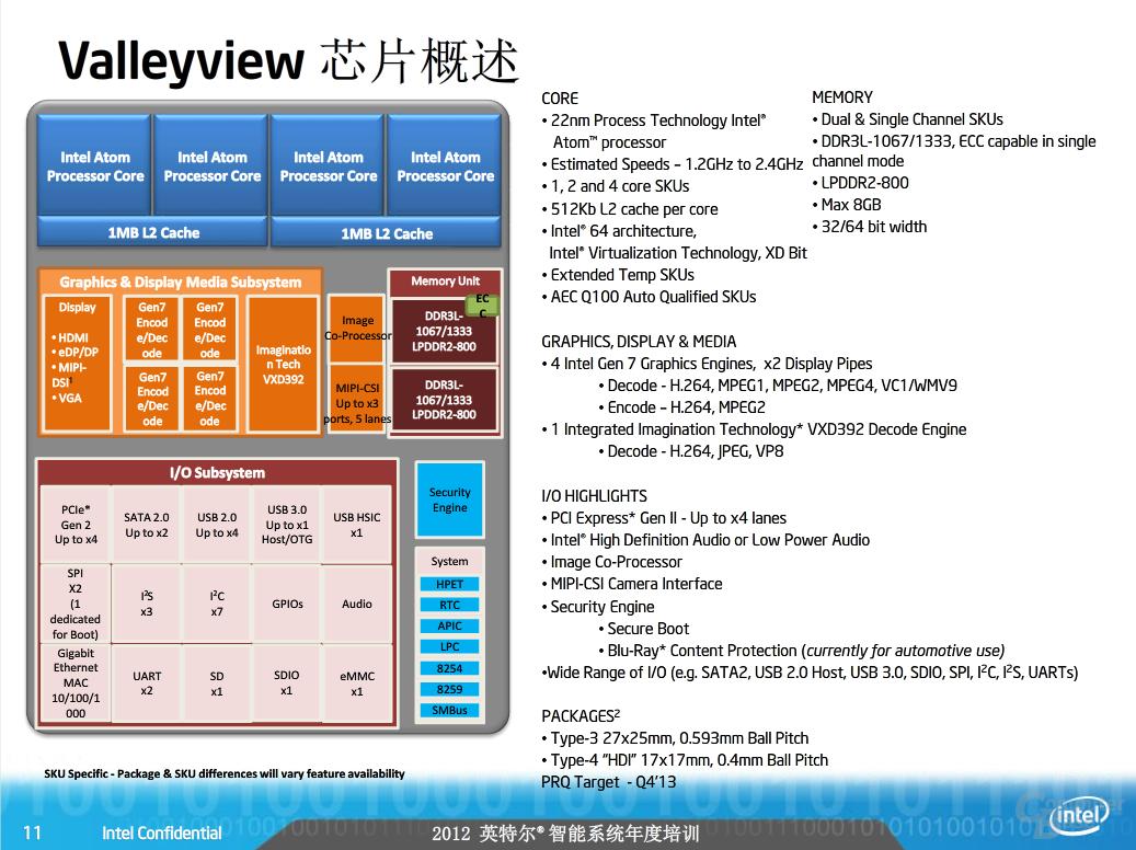 """""""Valleyview""""-Prozessor als Kernstück der neuen Atom-CPUs"""