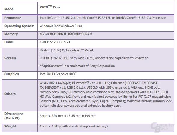 Technische Daten des Sony VAIO Duo 11