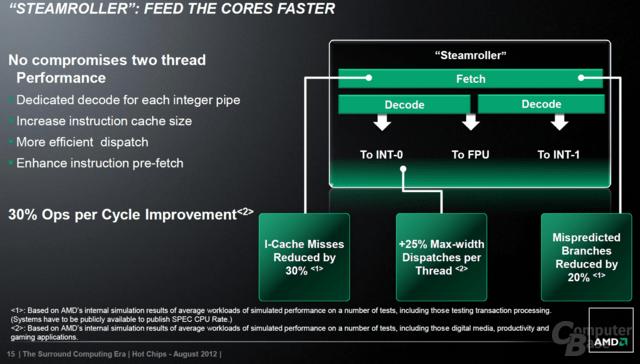 """AMDs """"Steamroller"""" wieder mit zwei Decoder-Einheiten"""