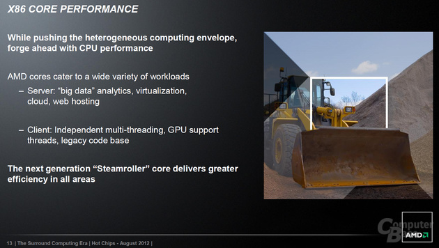 """AMDs """"Steamroller"""""""