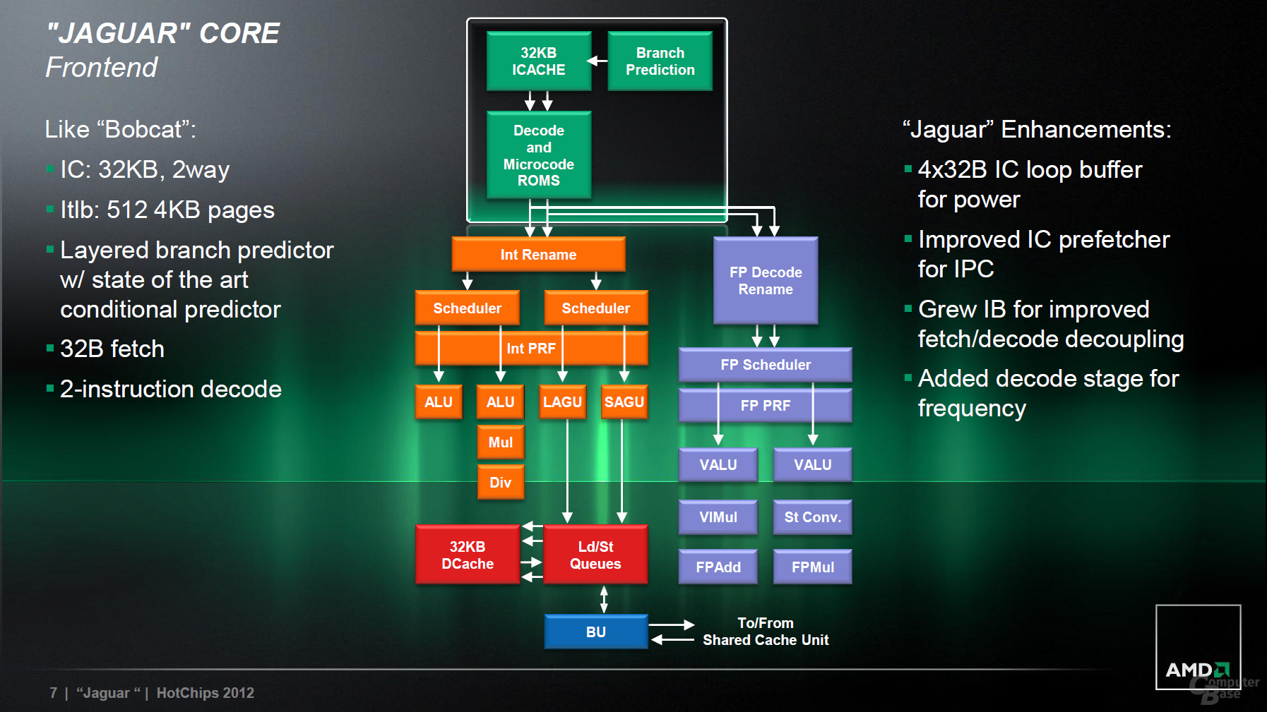 """AMDs """"Jaguar"""" stellt sich vor"""