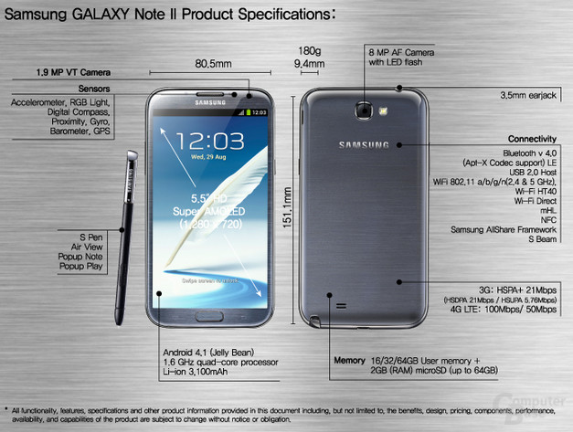 Samsung Galaxy Note II Spezifikationen