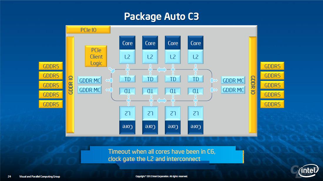 Intel Xepn Phi auf der Hot Chips 2012