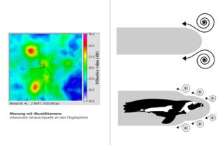 Erkennen: Unregelmäßige Formen reduzieren große Wirbel und den Geräuschpegel