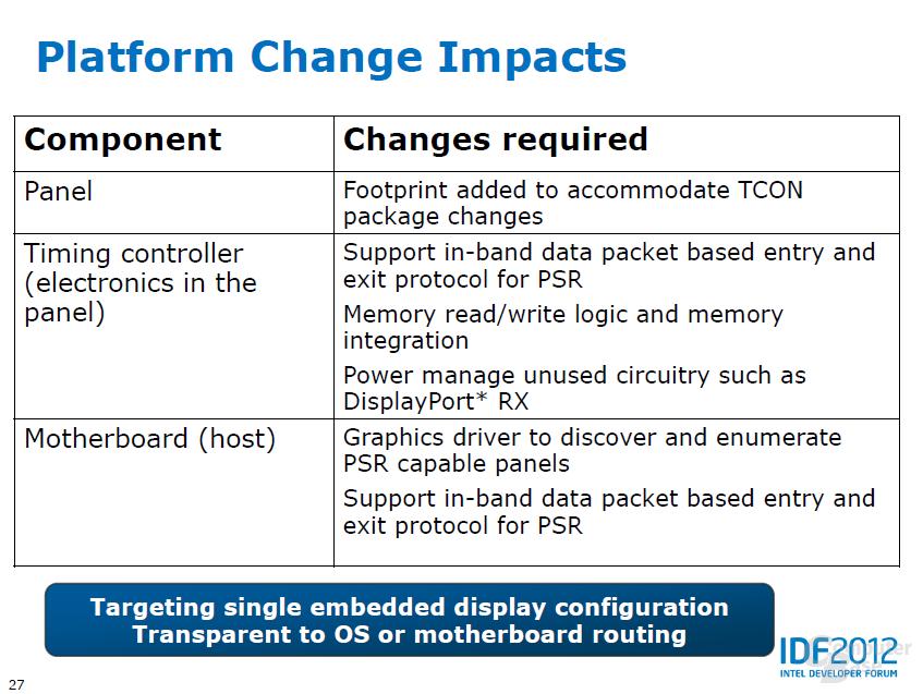 IDF 2012: Neue Techniken sollen Ultrabooks sparsamer machen