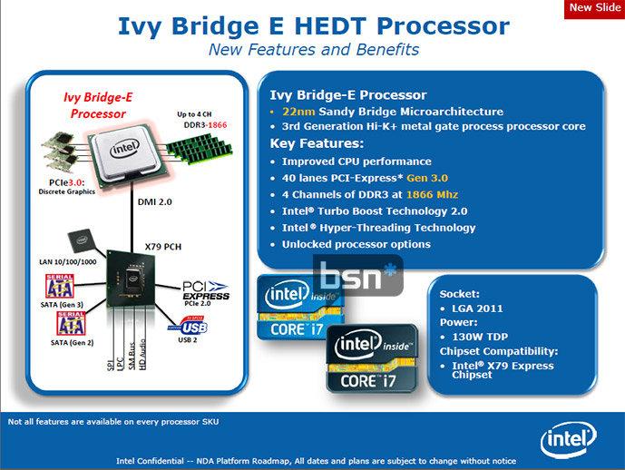 Ivy-Bridge-E