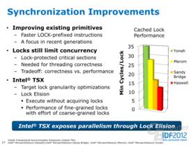 Verbesserte Synchronisation mit TSX