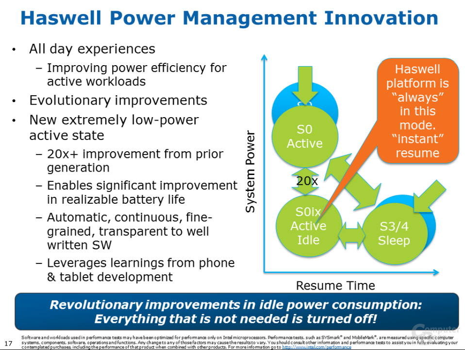Power Management (S0ix)