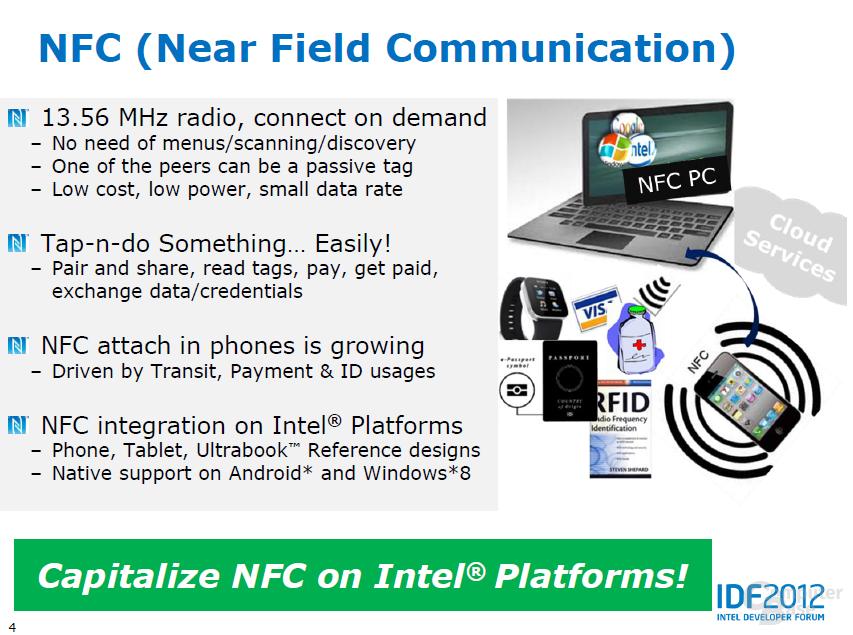 IDF 2012: Große Pläne für NFC