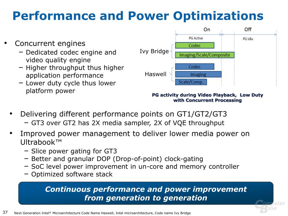 Verbesserungen bei Leistung und Stromverbrauch