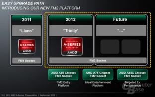 FM2-Plattform für mindestens drei Jahre ausgelegt