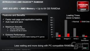 AMD Radeon RAMDisk