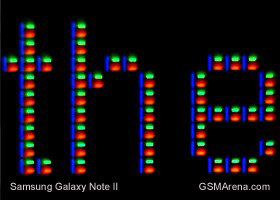 Display Galaxy Note 2