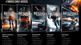 Battlefield 3 – Alte Inhalte