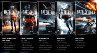Battlefield 3 – Neue Inhalte