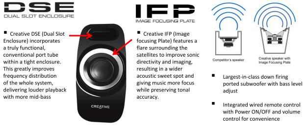 Creatives Image Focusing Plate und Dual Slot Enclosure