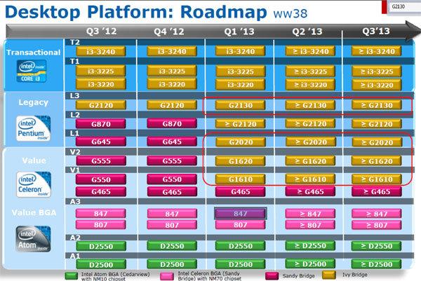 Intel-CPU-Roadmap fürs Einstiegssegment