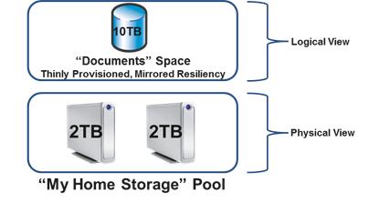 Beispielkonfiguration für Storage Spaces
