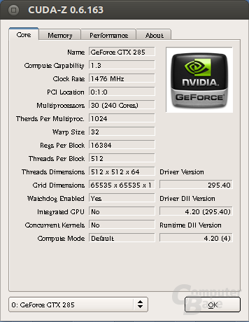 CUDA-Z in Linux – Core info