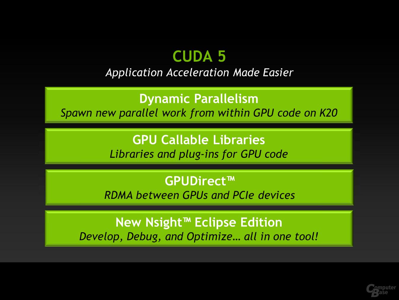 Nvidia CUDA 5