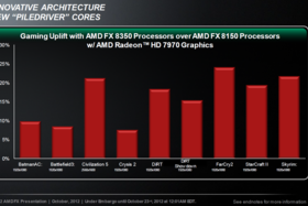 Spieleperformance AMD FX-8350 vs. FX-8150