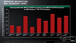 Spieleperformance AMD FX-8350 vs. FX-8150