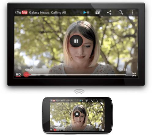 Bildschirminhalte direkt an ein HDMI-Ausgabegerät senden