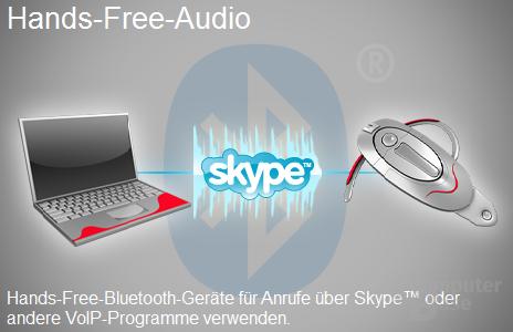 Hands-Free-Audio