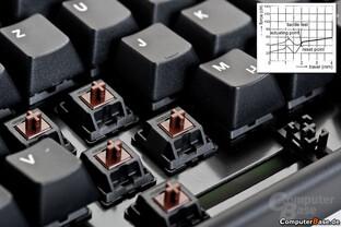 Braune MX: Taktile Anschlagsdynamik sorgt für gutes Schreibgefühl