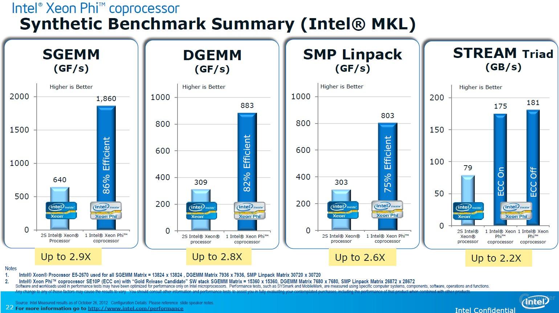 Intel Xeon Phi - Benchmarks laut Hersteller