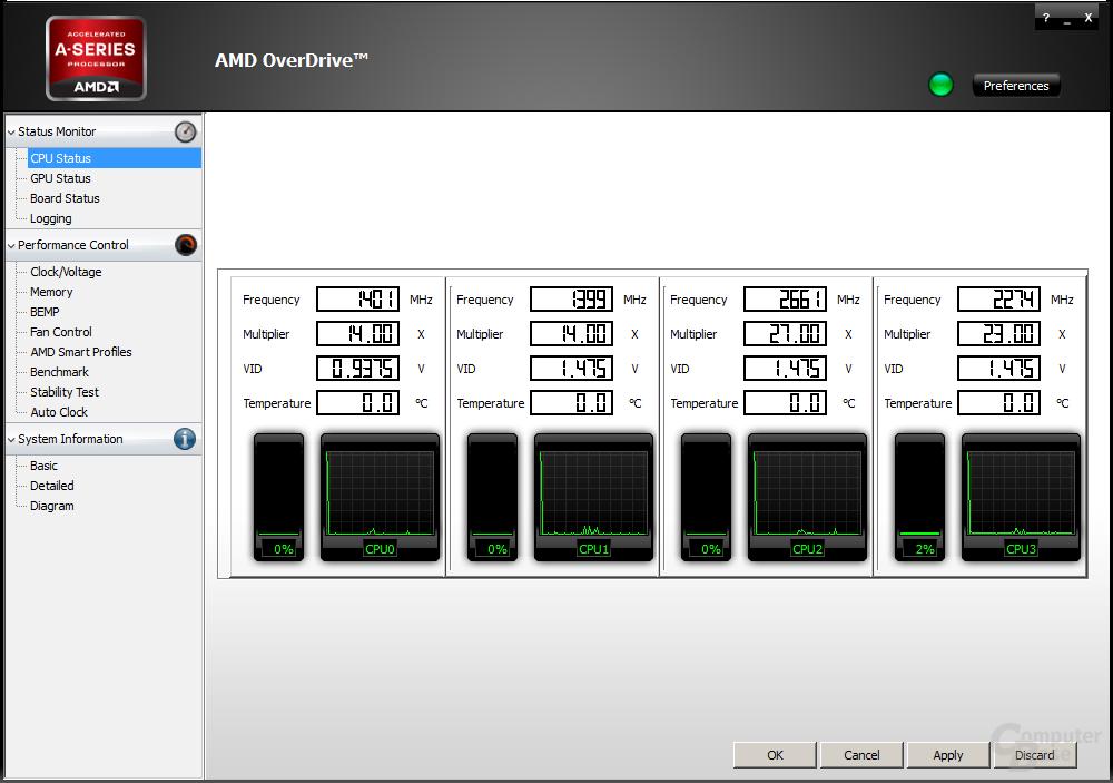 Temperaturen laut AMD Overdrive