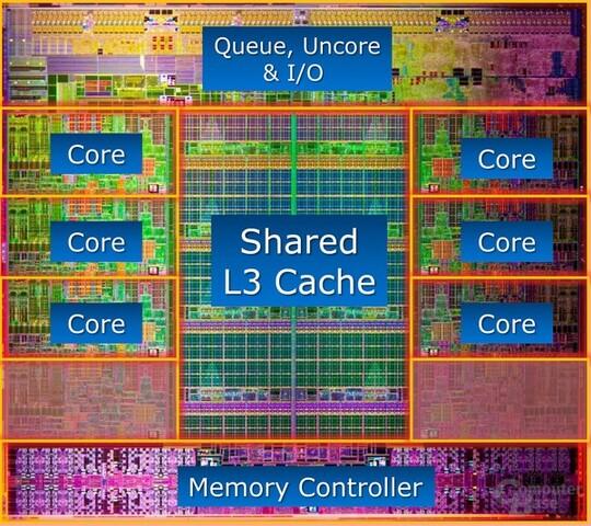 """Sandy Bridge-E"" für den Desktop – maximal sechs Kerne"