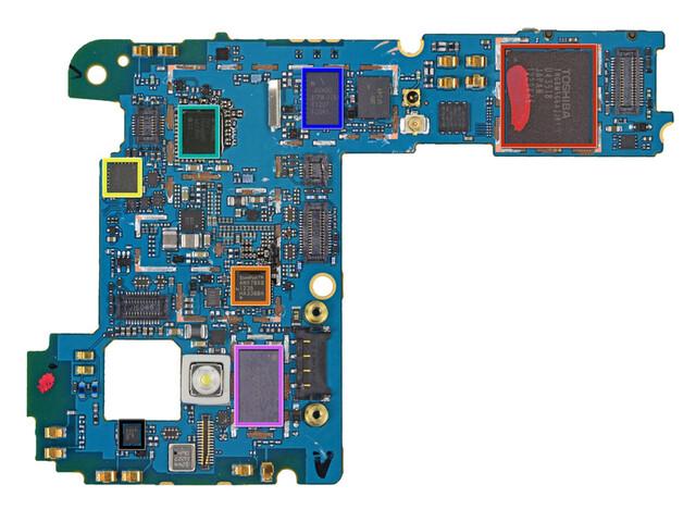 LTE-fähiges Modem (grün umrandet)