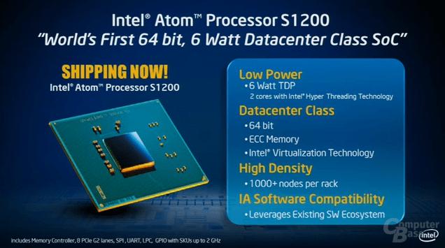 Intel Atom S1200