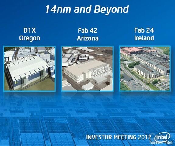 Intel-Fabriken für die 14-nm-Fertigung