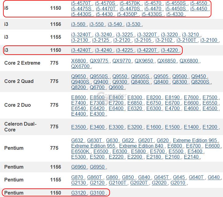 Haswell-CPUs in Kompatibilitätsliste aufgetaucht