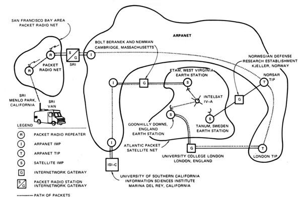 Diagramm des ersten Zusammenschlusses mehrerer Netzwerke