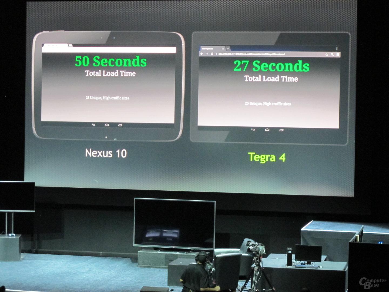Vergleich Nexus 10 und Tegra-4-Tablet