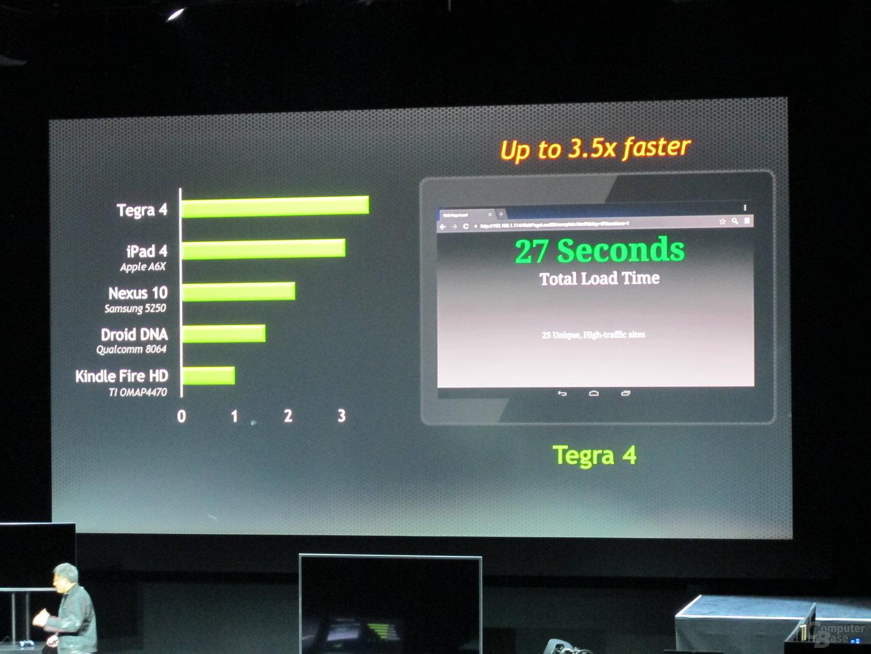 Tegra-4-Browsing-Leistung