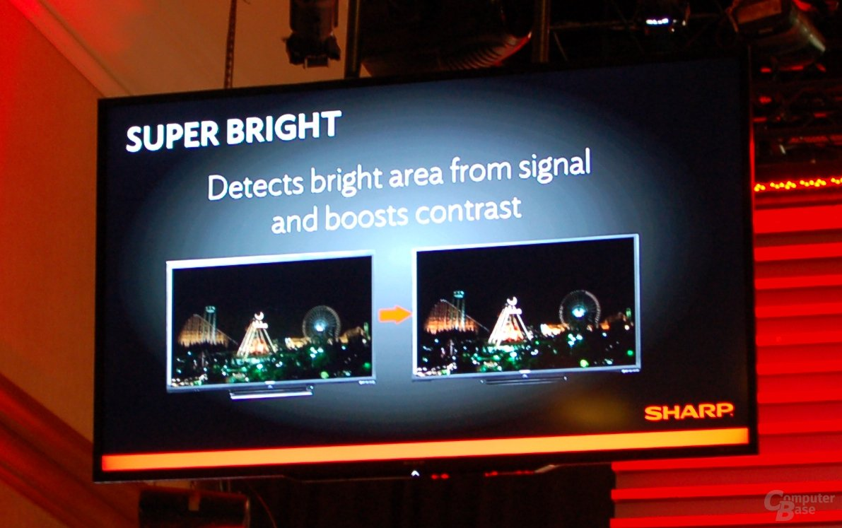 Sharp CES Press Showcase 2013