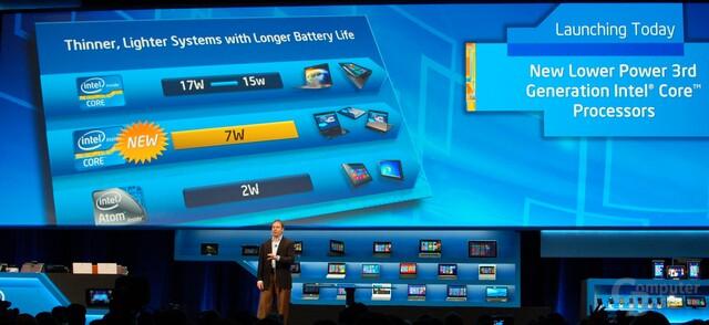 Produktankündigung von Intel