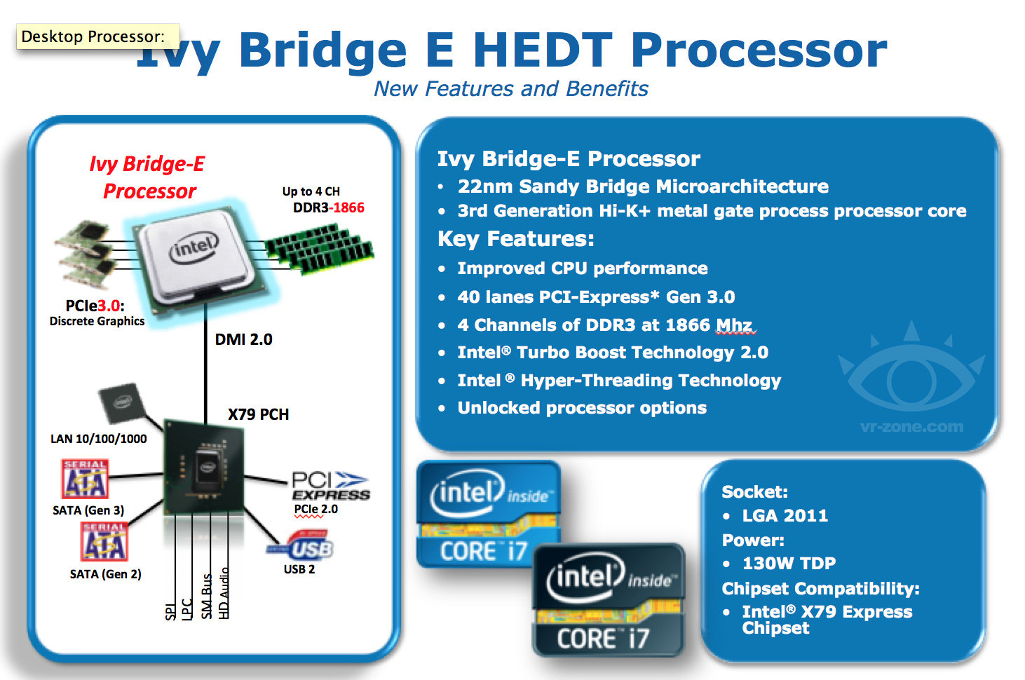 "Intel ""Ivy Bridge-E"""